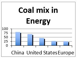 coal02